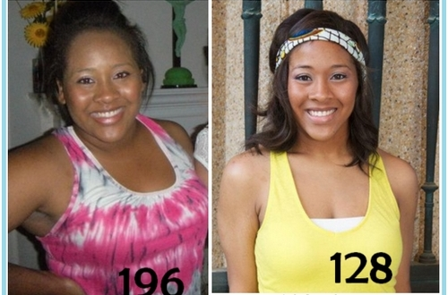 Garcinia Cambogia before and after